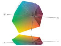sRGB oder AdobeRGB